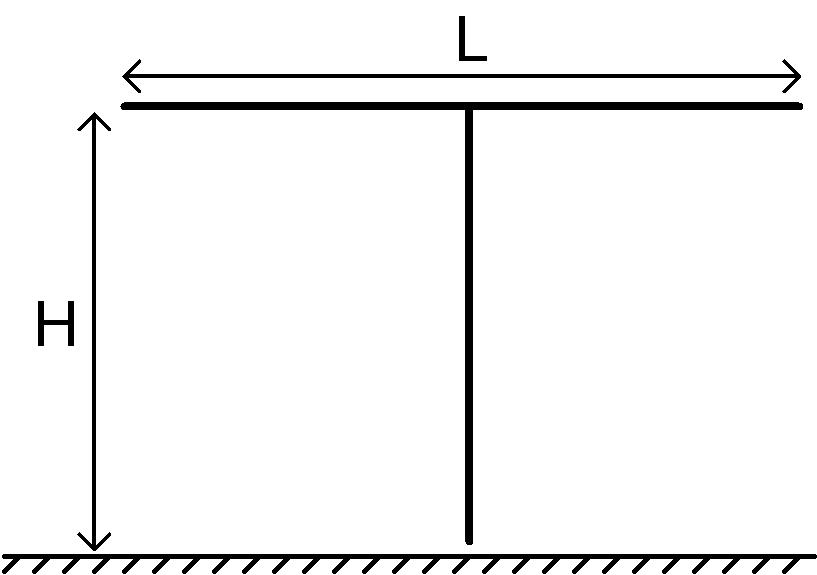 Lazy H Antenna Design – Home Exsplore